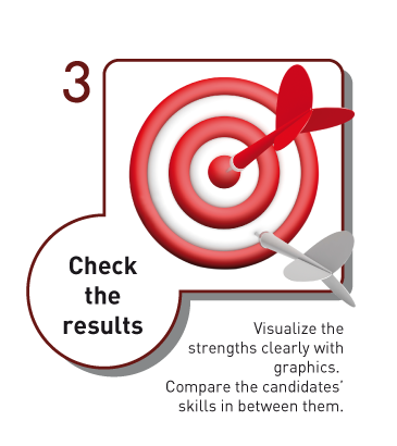 E-testing : 3_ Consulter leurs resultats